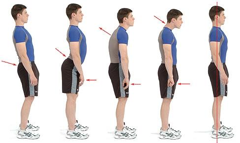 Les avantages d'une posture droite – Le rapport entre une bonne posture et le bonheur