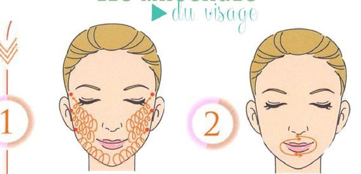Comment amincir son visage ? solution parfaite pour avoir un visage plus fin.